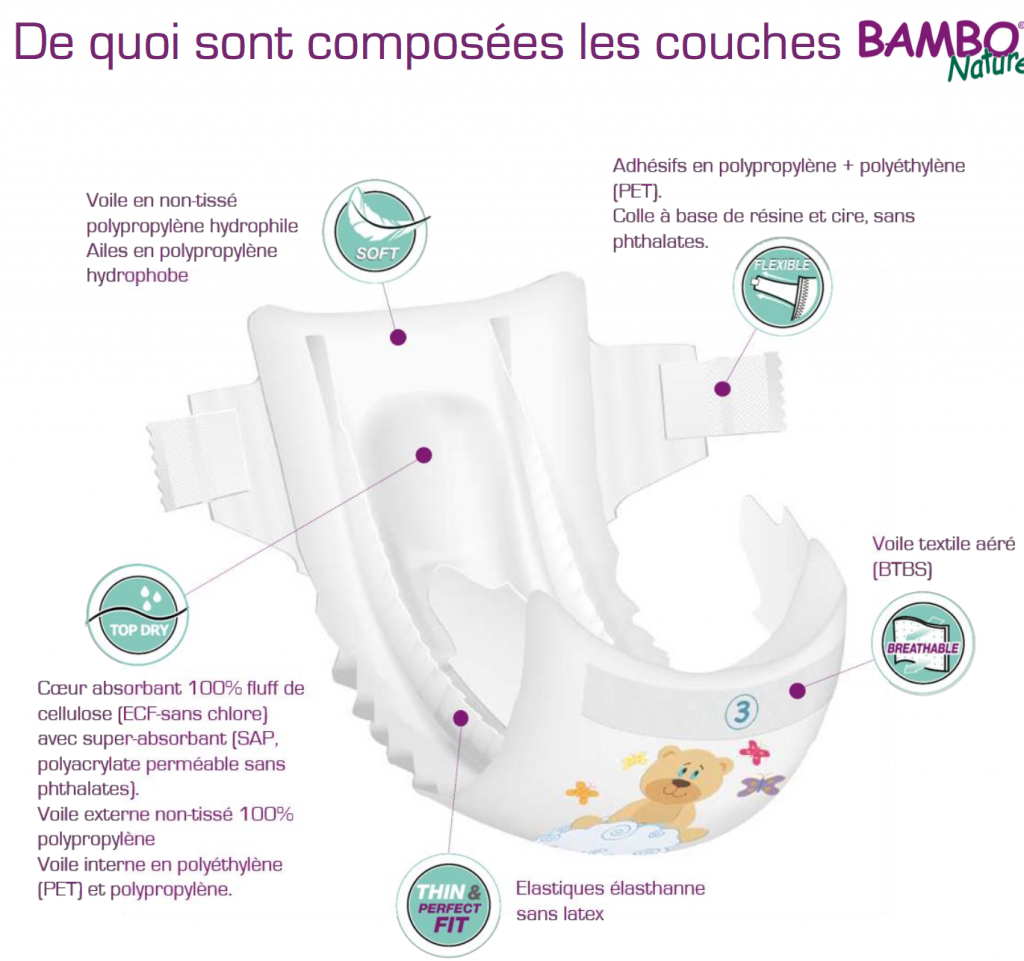 la composition des Bambo Nature